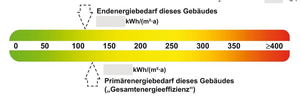 Der Energieausweis Für Gebäude Akbw Architektenkammer Baden Württemberg